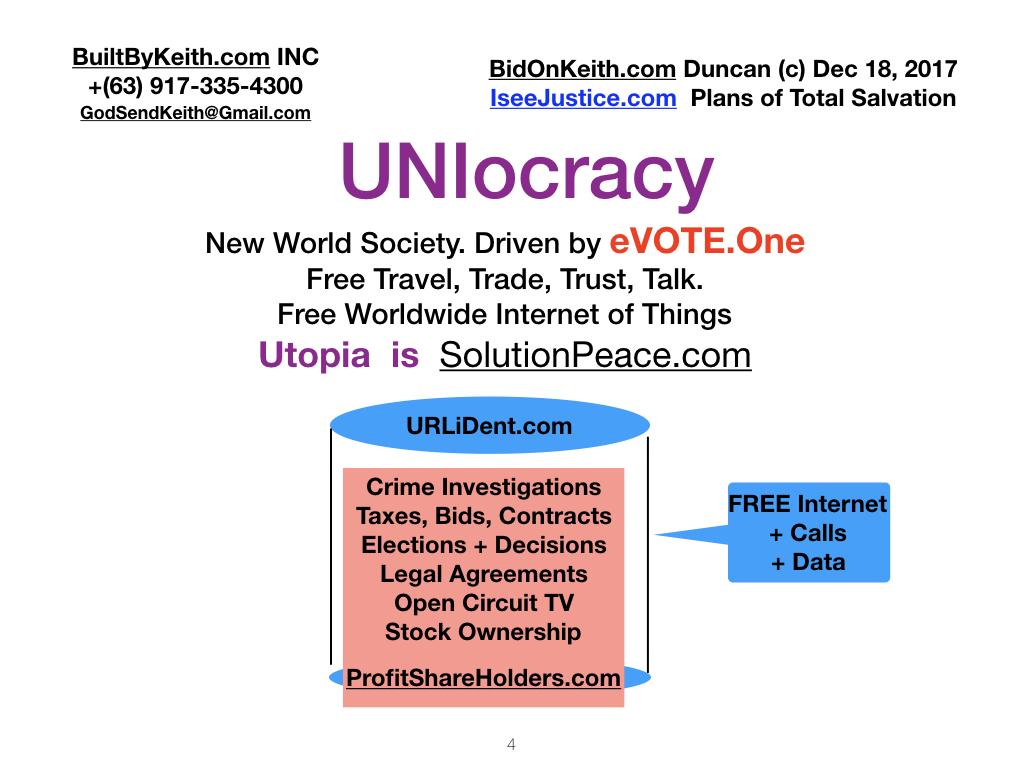 BBK20171218-UNIocracy-NewWorldSociety-SLIDES.004