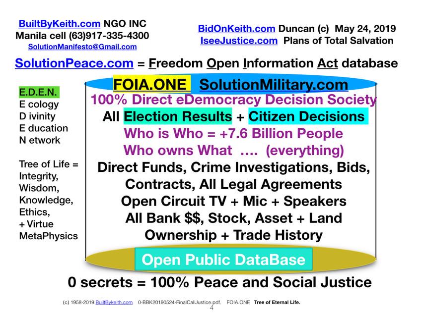 FOIA.ONE single Open Public Database