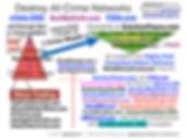 3-BBK201901318-DestroyCrimeNetworks.jpeg
