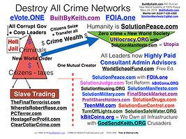 5-BBK20190524-DestroyCrimeNetworks-Diagr