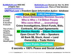 0-BBK20181121-SolutionManifesto-FOIAoneP