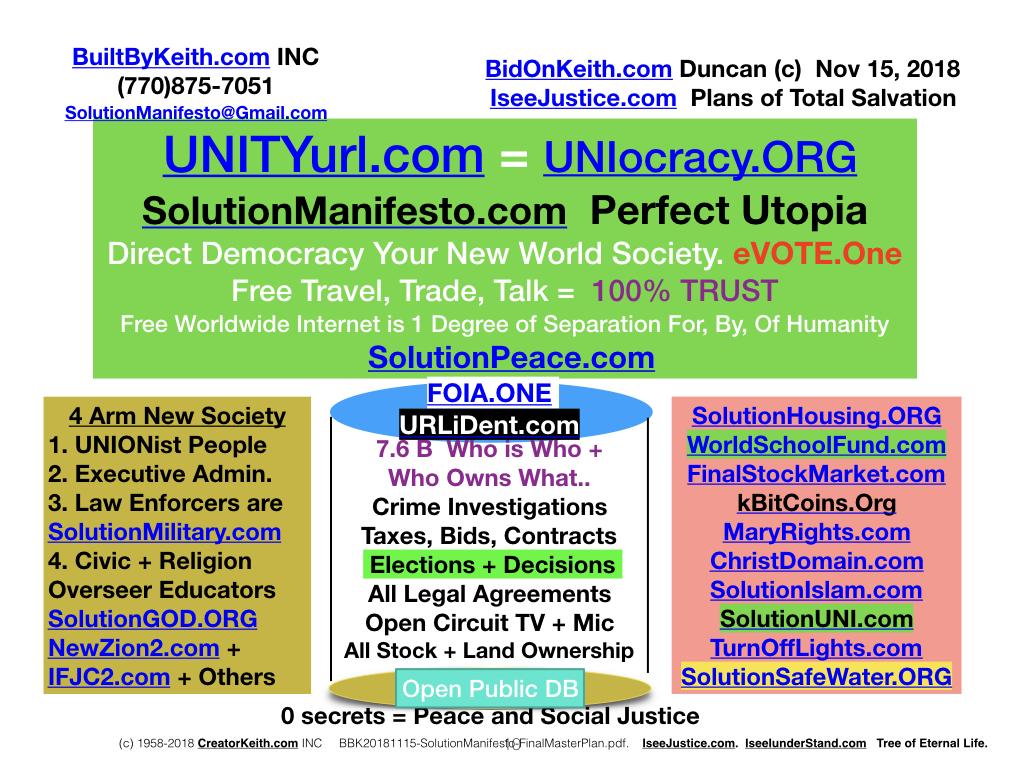 0-BBK20181121-SolutionManifesto-UNITYurl