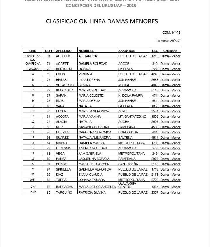 CLAS_LINEA_DAMAS_MENORES