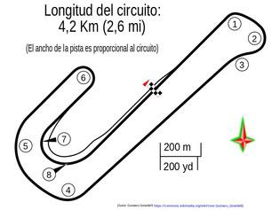 Cronograma de actividades Campeonato Argentino de Ruta Master; Elite II (Damas y Varones) JUNÍN 2020