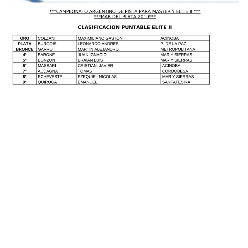 CLAS-PUNTABLE-ELITE-II