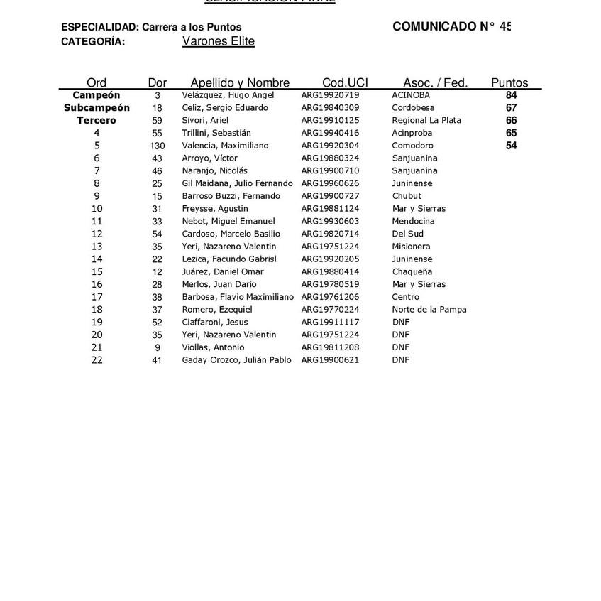 CARRERA A LOS PUNTOS ELITE SABADO-page-001
