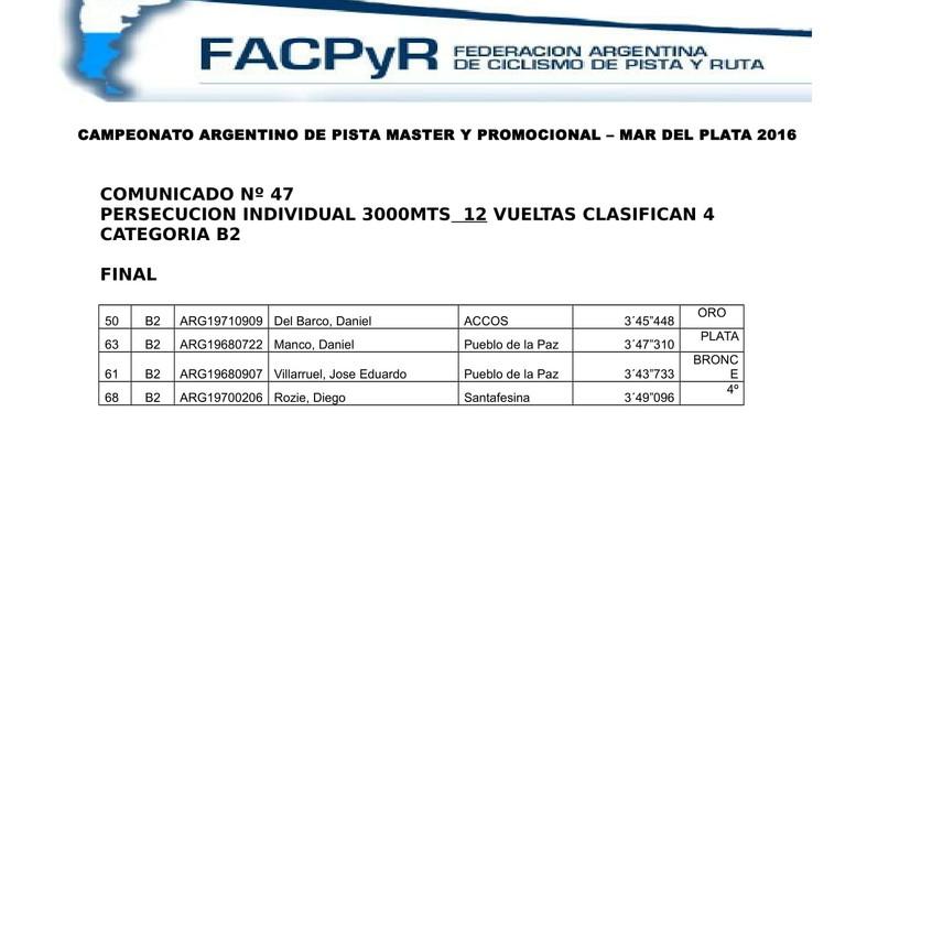 COMUNICADO 82 FINAL PERSECUCION B2-1