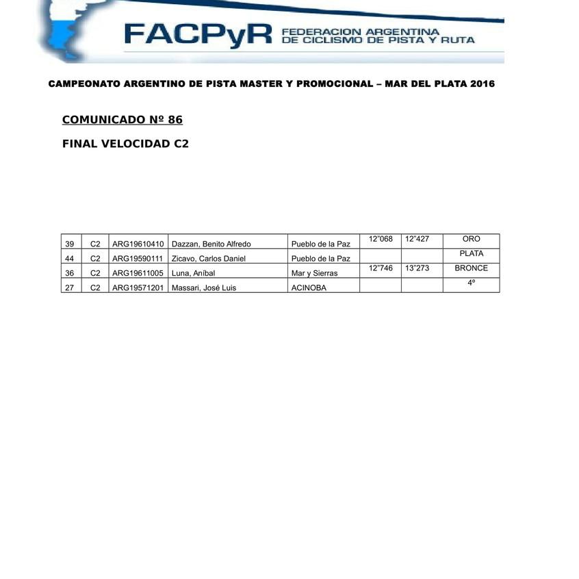 COMUNICADO 86 FINAL VELOCIDAD C2-1