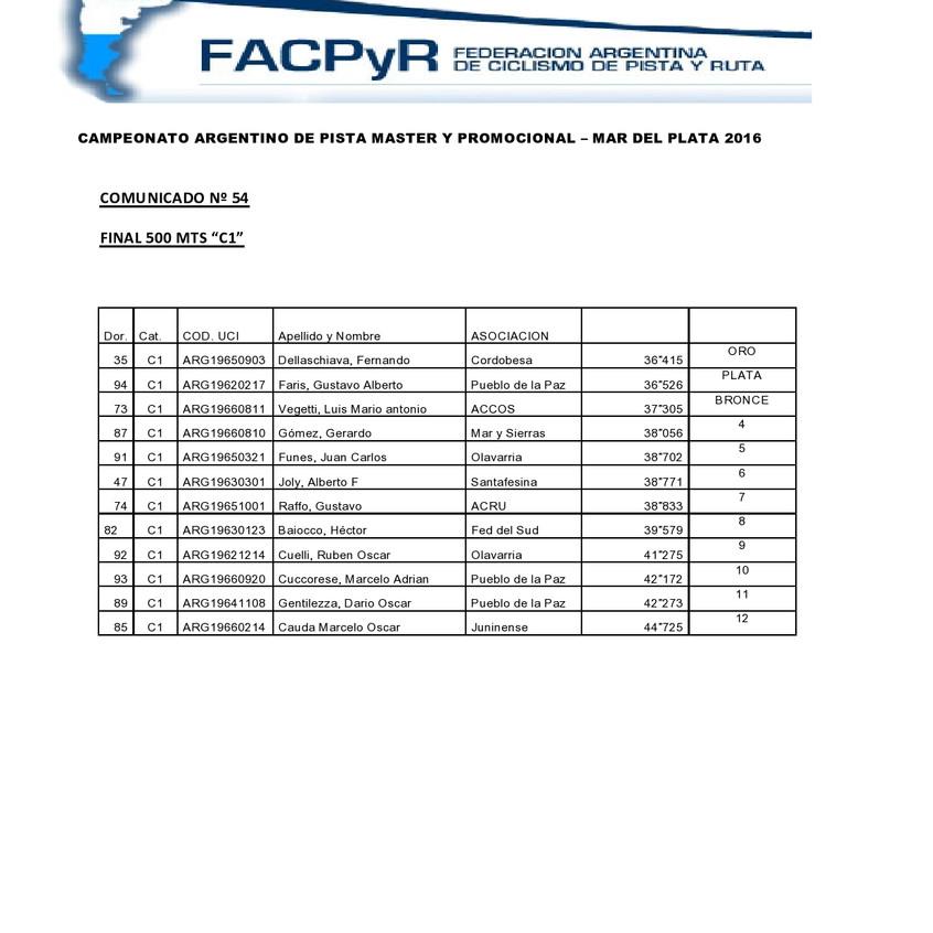 COMUNICADO 54 FINAL 500MTS C1-page0001