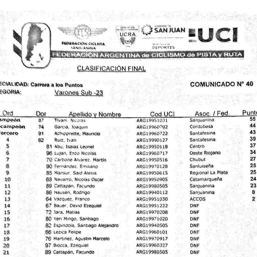 Vueltas Puntuables Sub 23