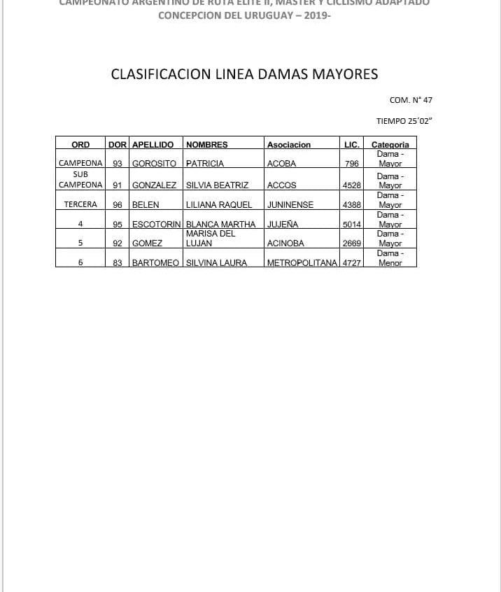 CLAS_LINEA_DAMAS_MAYORES