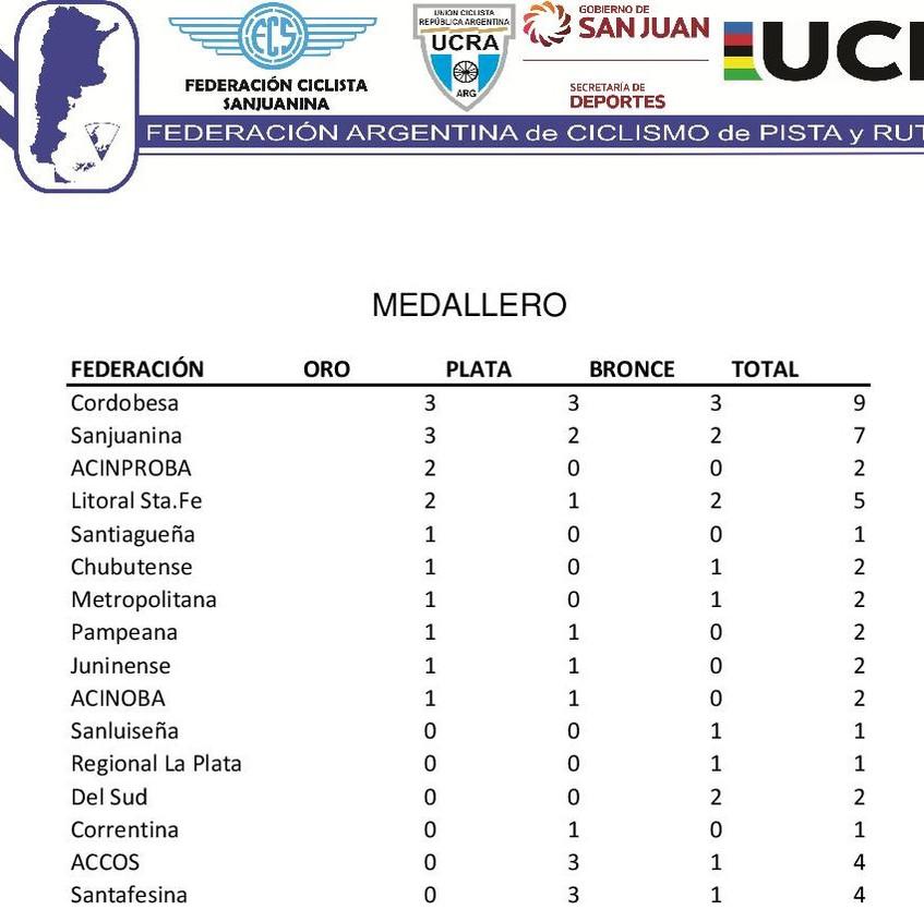 MEDALLERO-page-001