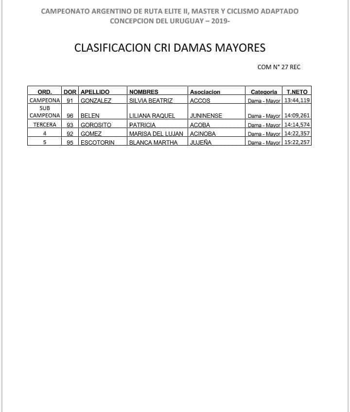 CRI_DAMAS_Mayores