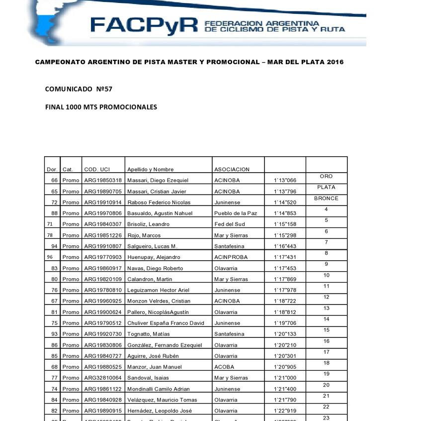 COMUNICADO 57 FINAL 1000 MTS PROMOCIONALES-page0001