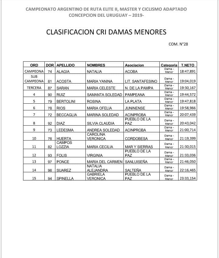 CRI_DAMAS_Menores