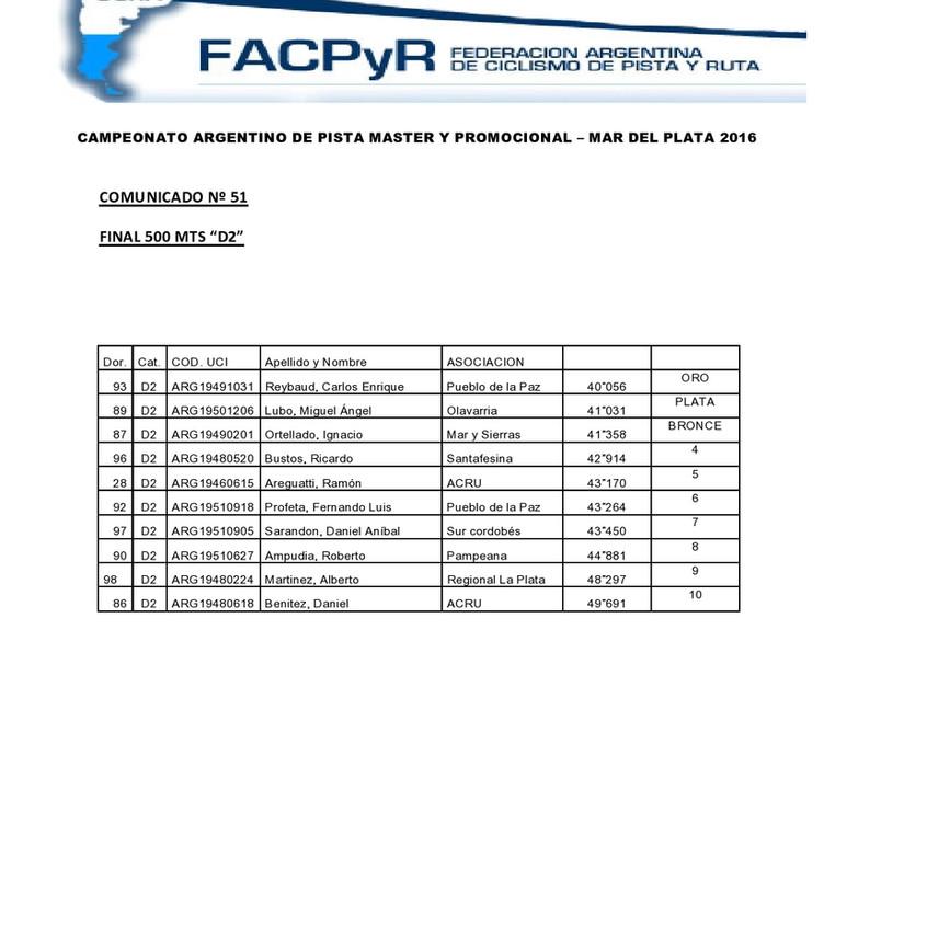 COMUNICADO 51 FINAL 500MTS D2-page0001