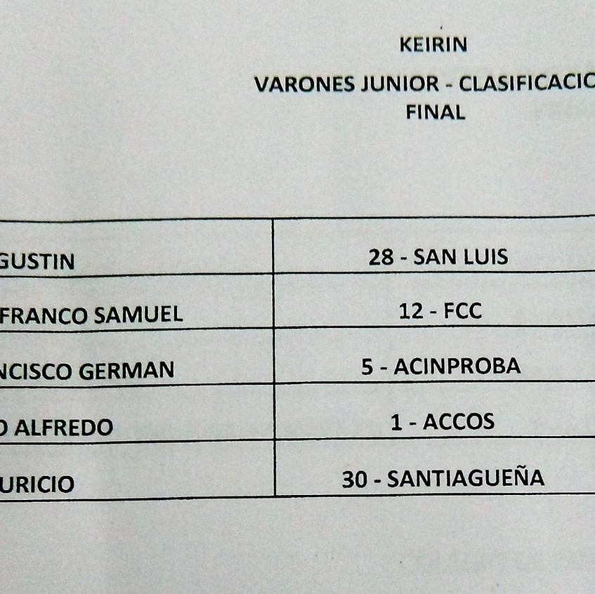 Keirin final Junior