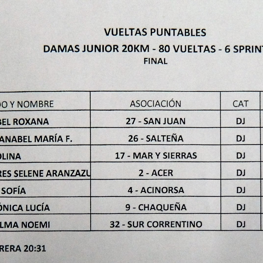 Puntuables Damas Junior
