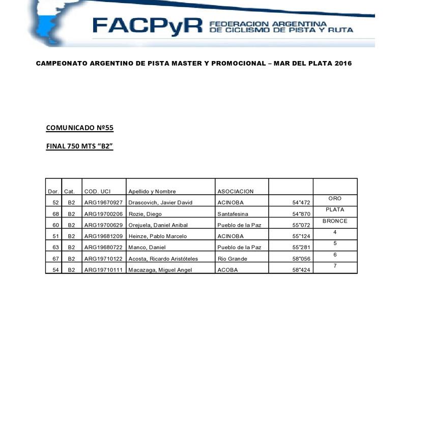 COMUNICADO 55 FINAL 750 MTS B2-page0001