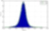 Portfolio management while tracking risk exposure