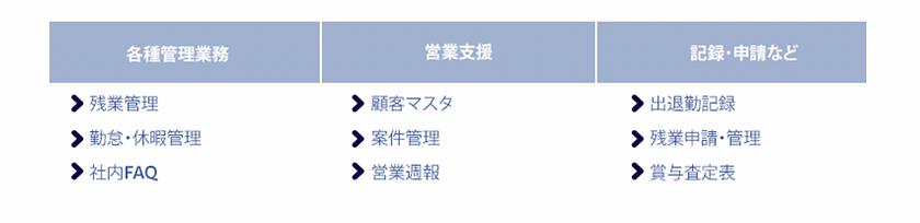 スクリーンショット 2021-03-08 19.19.54.png