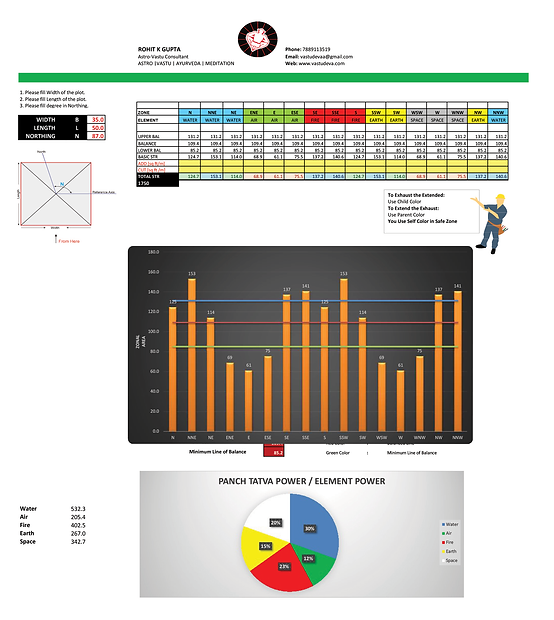 Upgrade-Bar-Chart.png