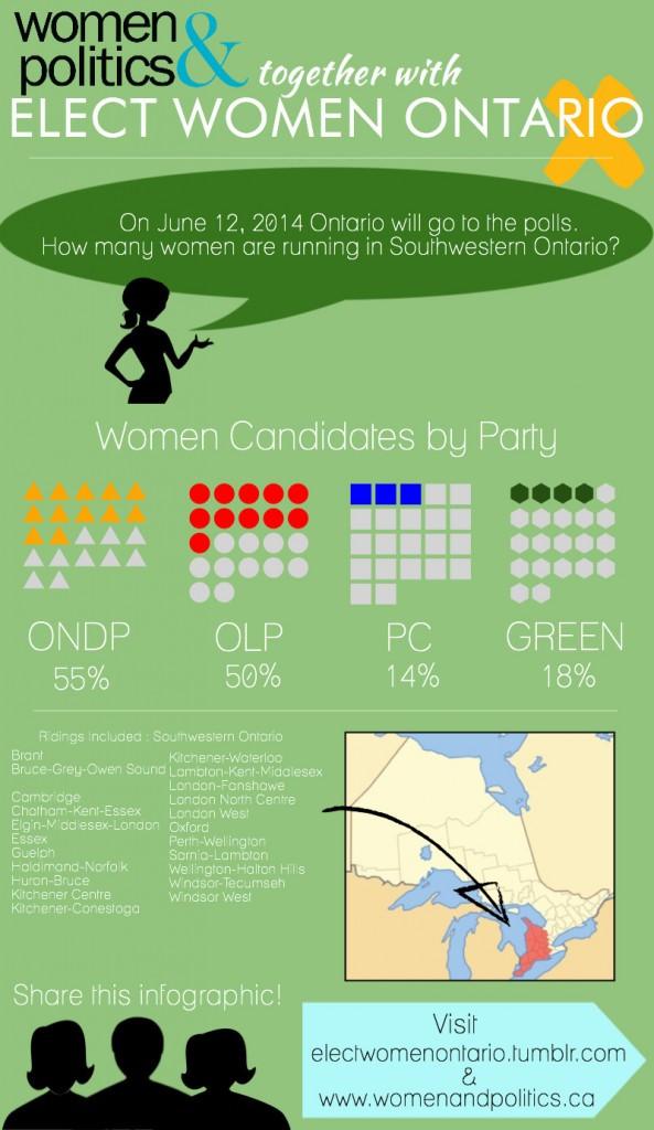 W&P-SWO info graphic
