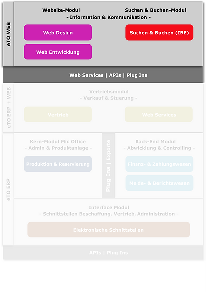 GRAFIK-ETO-Produktseite-V2.png