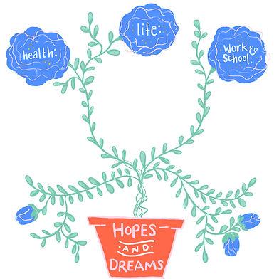 Hopes_And_Dreams.jpg