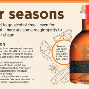 What to drink this Winter!