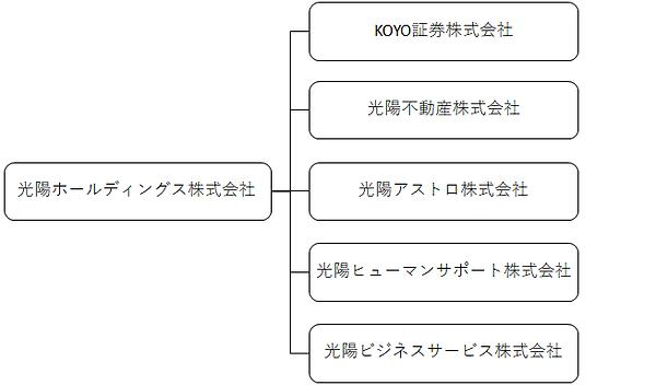 組織図2.png