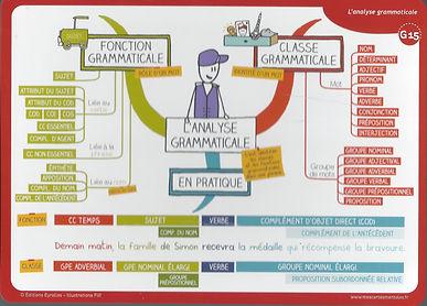 L'Analyse grammaticale