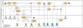 ProcessM.jpg