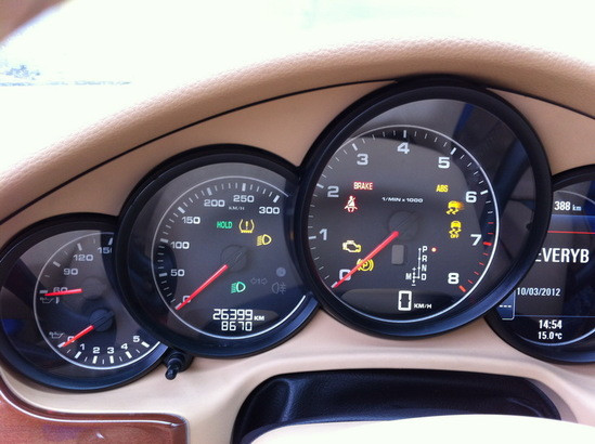 Porsche panamera spidometras