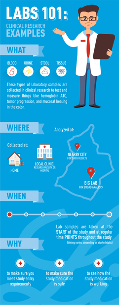 LabWeek_Infographic_17Apr2019-01.png