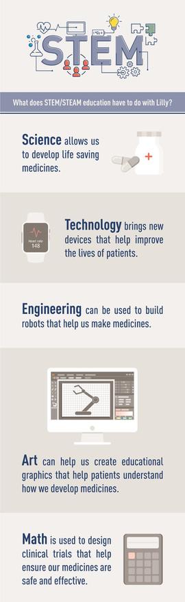 STEMDay_Infographic_31Oct2019-01_edited.