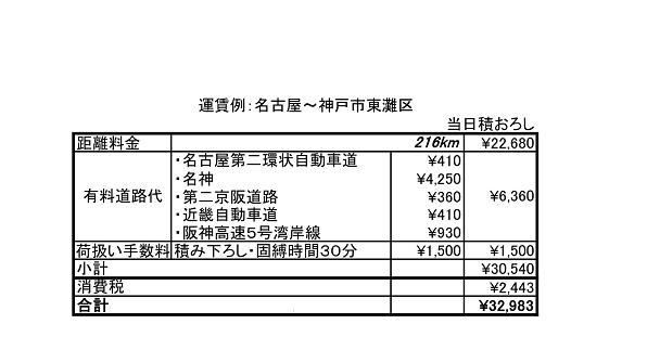 料金例2 名古屋 神戸 名古屋の便利屋あんしんLife