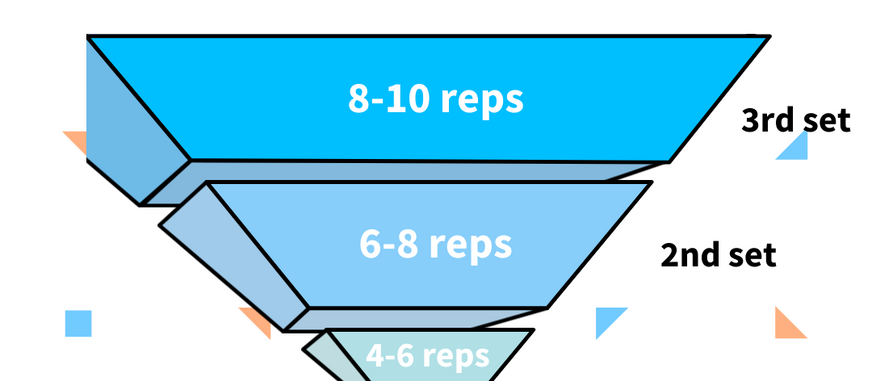 What is Reverse Pyramid Training?