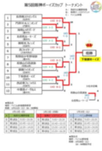 【最終結果】トーナメント(2.1.19)_1579947192210 by Ea