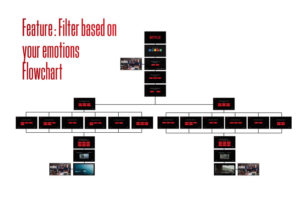 Kam Bains - Netflix Case Study 2020_Clie