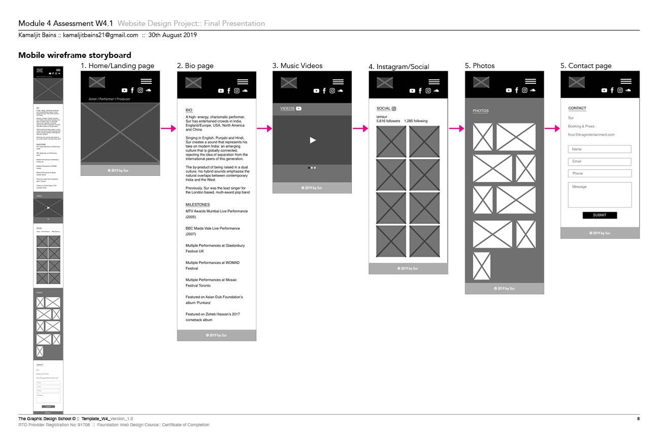 Sur Mobile Website Wireframe