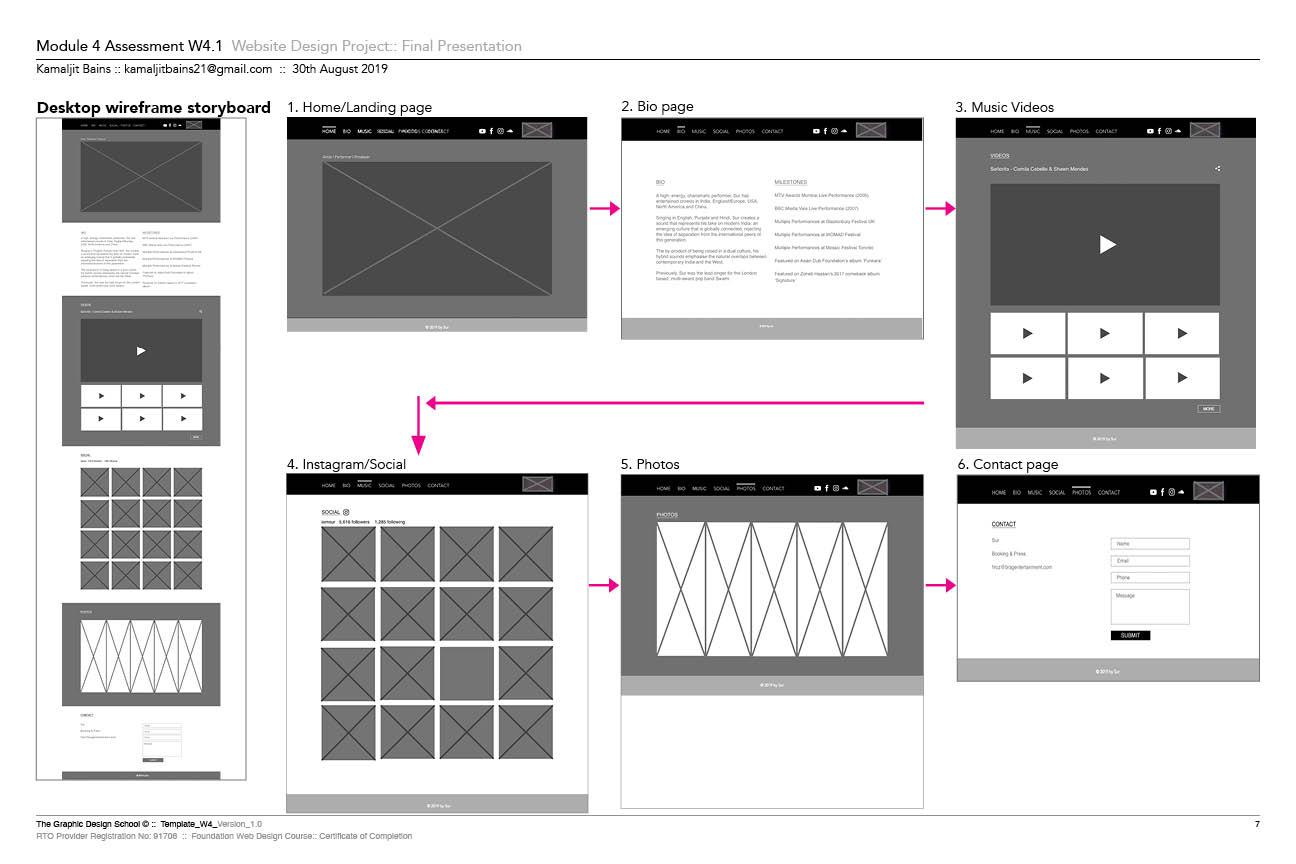 Sur Desktop Website Wireframe