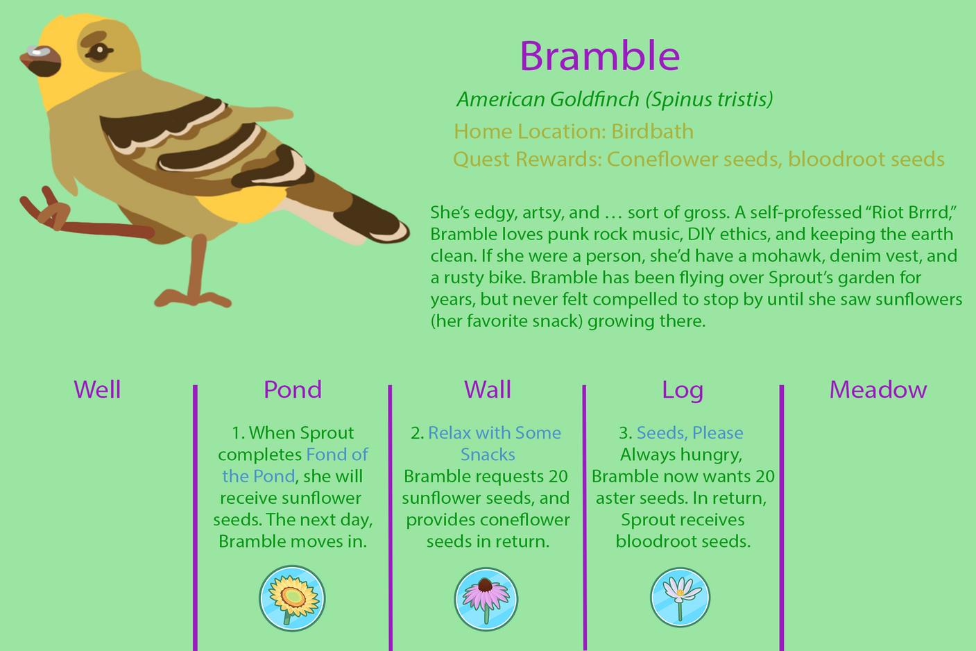 Bramble Character Card