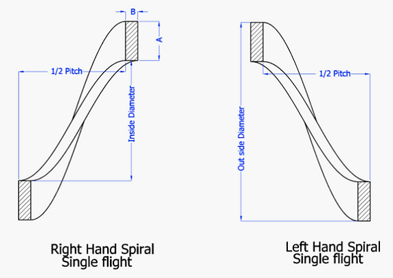 Right and left hand spiral single flight