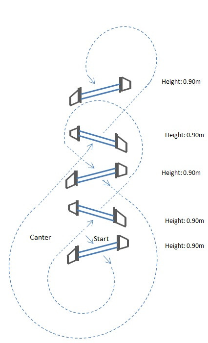 2). Exercise: Horse Balance and Control