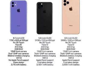 iPhone 11系列起售價749美元,高配機型搭載手寫筆