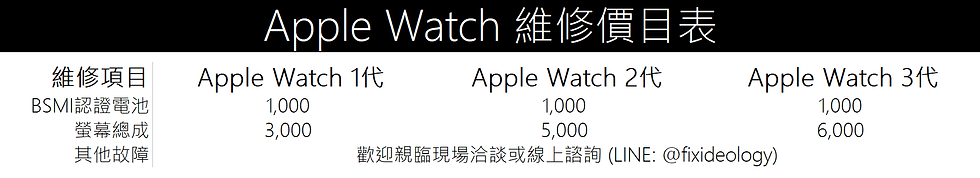 APPLE_WATCH維修2020.png