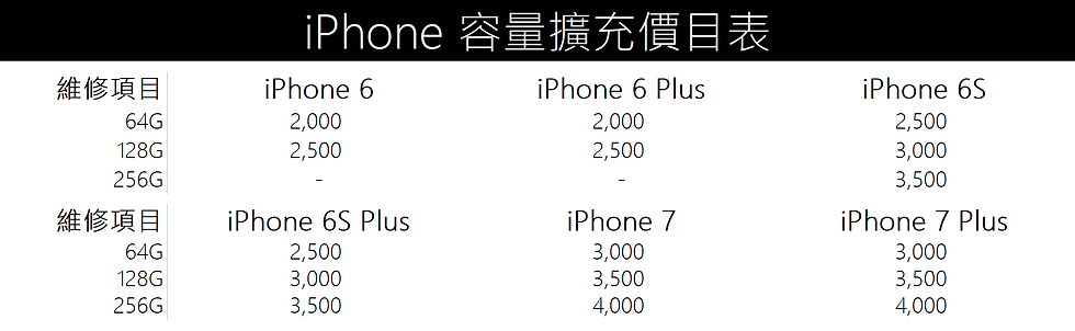 IPHONE擴容2020.png