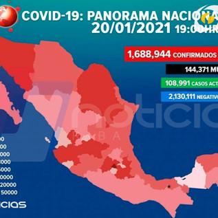 Suman 1,688,944 los casos positivos de Covid-19 en México.