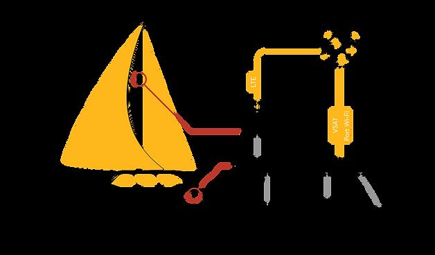 Maritime-Topologies-diagram-01.png